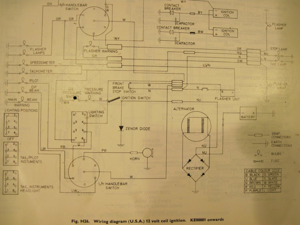 1972 triumph bonneville wiring diagram prs diagrams free engine