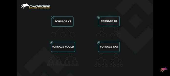 Forsage BNB Smart Contract Review