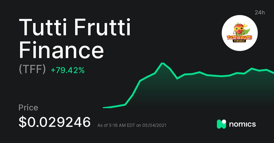 tutti frutti price prediction