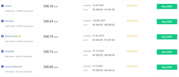 Patricia bitcoin rate