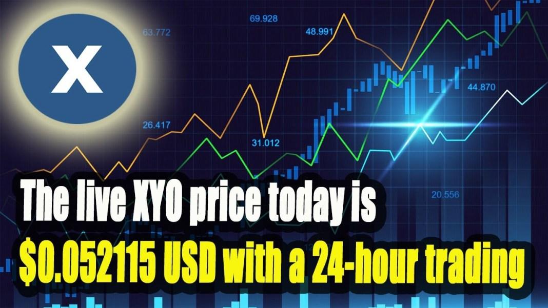 xyo coin price prediction