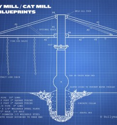 how to build a jenny mill cat mill blueprints  [ 1600 x 1196 Pixel ]