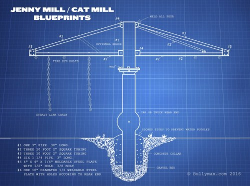 small resolution of how to build a jenny mill cat mill blueprints