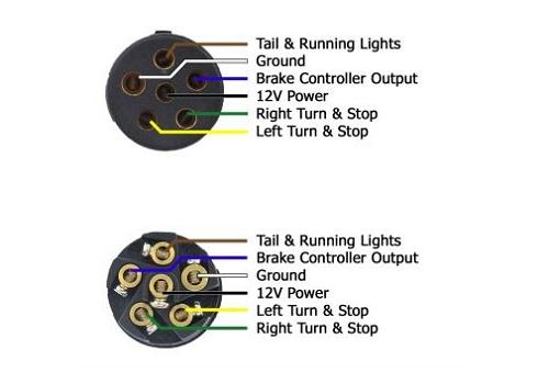 wiring diagram for trailer plug 7 pin