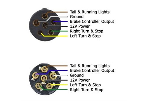 six pin trailer wiring diagram ac unit thermostat how to wire lights instructions 6 way connector