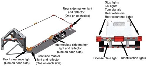 car hauler trailer wiring diagram 2006 f150 starter relay when lights are required to be installed on a (2018)