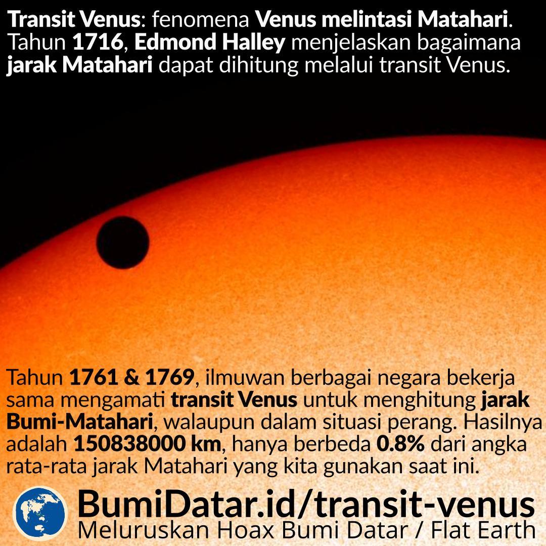 Menentukan Jarak Matahari Melalui Transit Venus