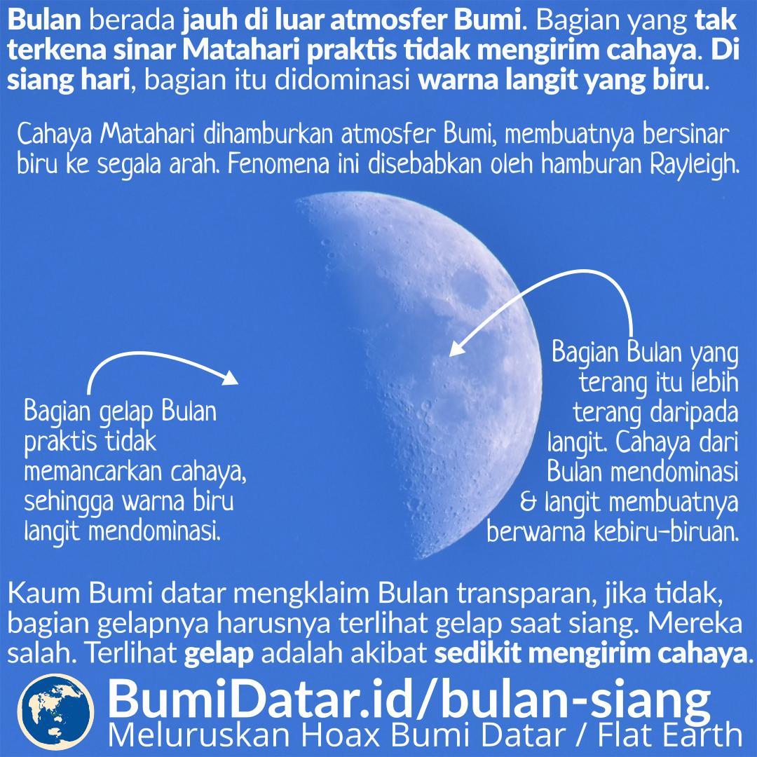 Bulan Saat Siang Hari dan Miskonsepsi Bulan Transparan
