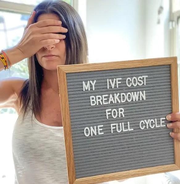 Erin's IVF Cost Breakdown