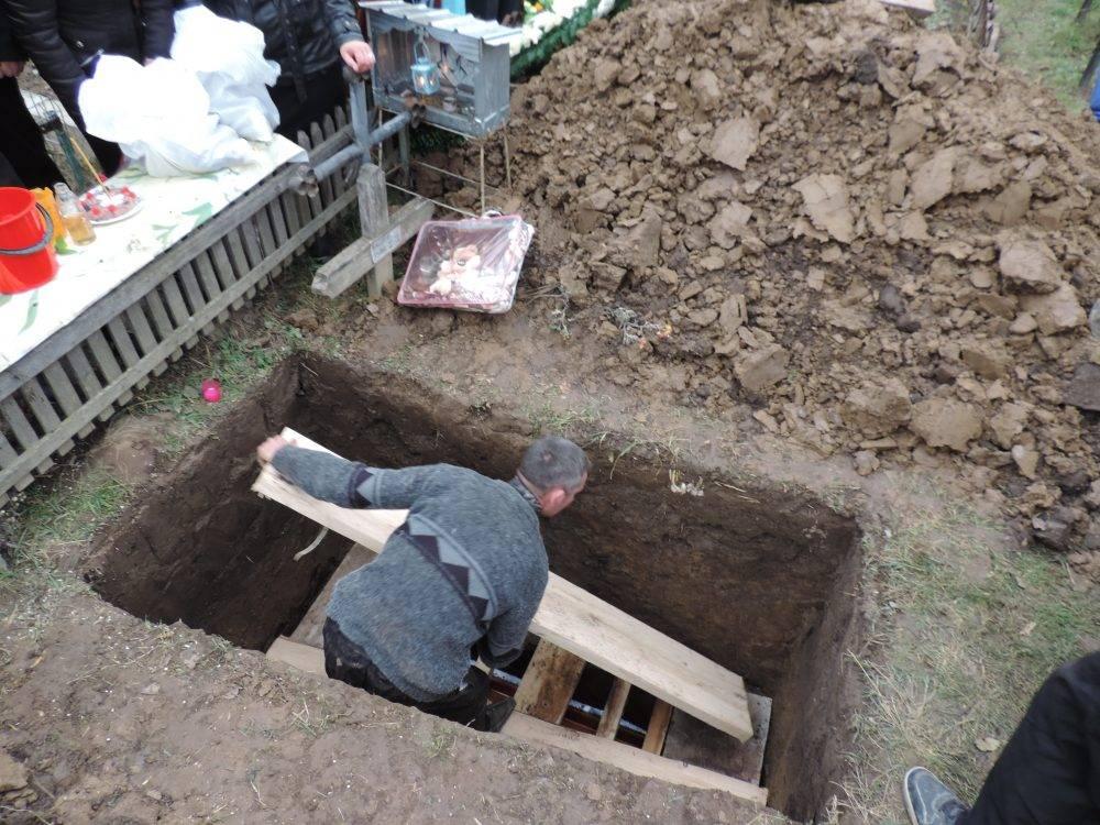 Este îngãduitã de Bisericã deshumarea si reînhumarea osemintelor ?