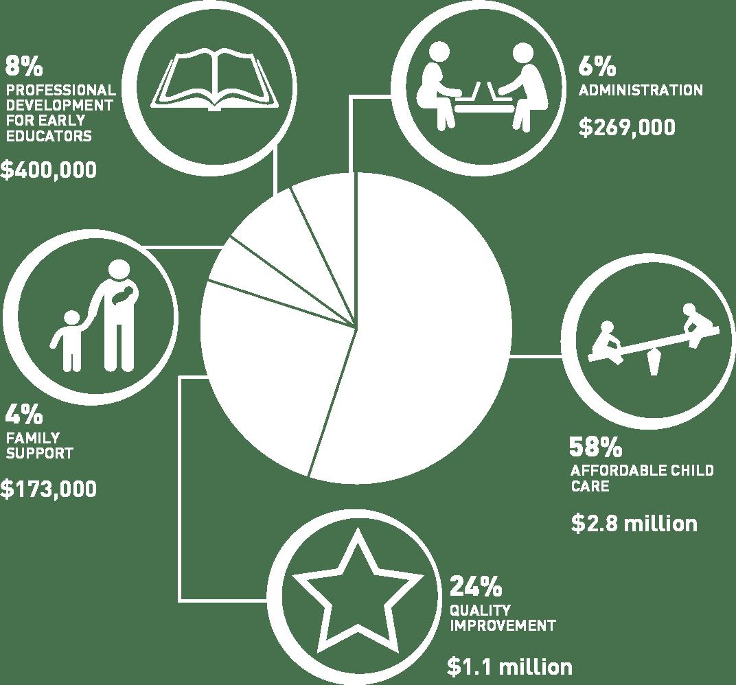 Impact graphic