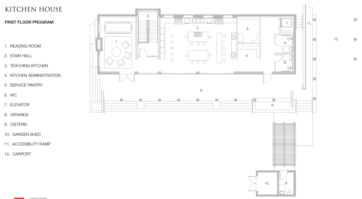 Teaching Kitchen Floor Plan emeril lagasse foundation kitchen house and culinary garden
