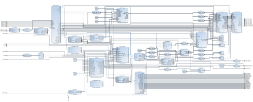 small resolution of above top level schematic diagram of the netv2 fpga reference design as rendered by the vivado tools