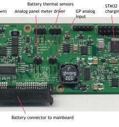 laptop circuit board diagram [ 4500 x 2116 Pixel ]