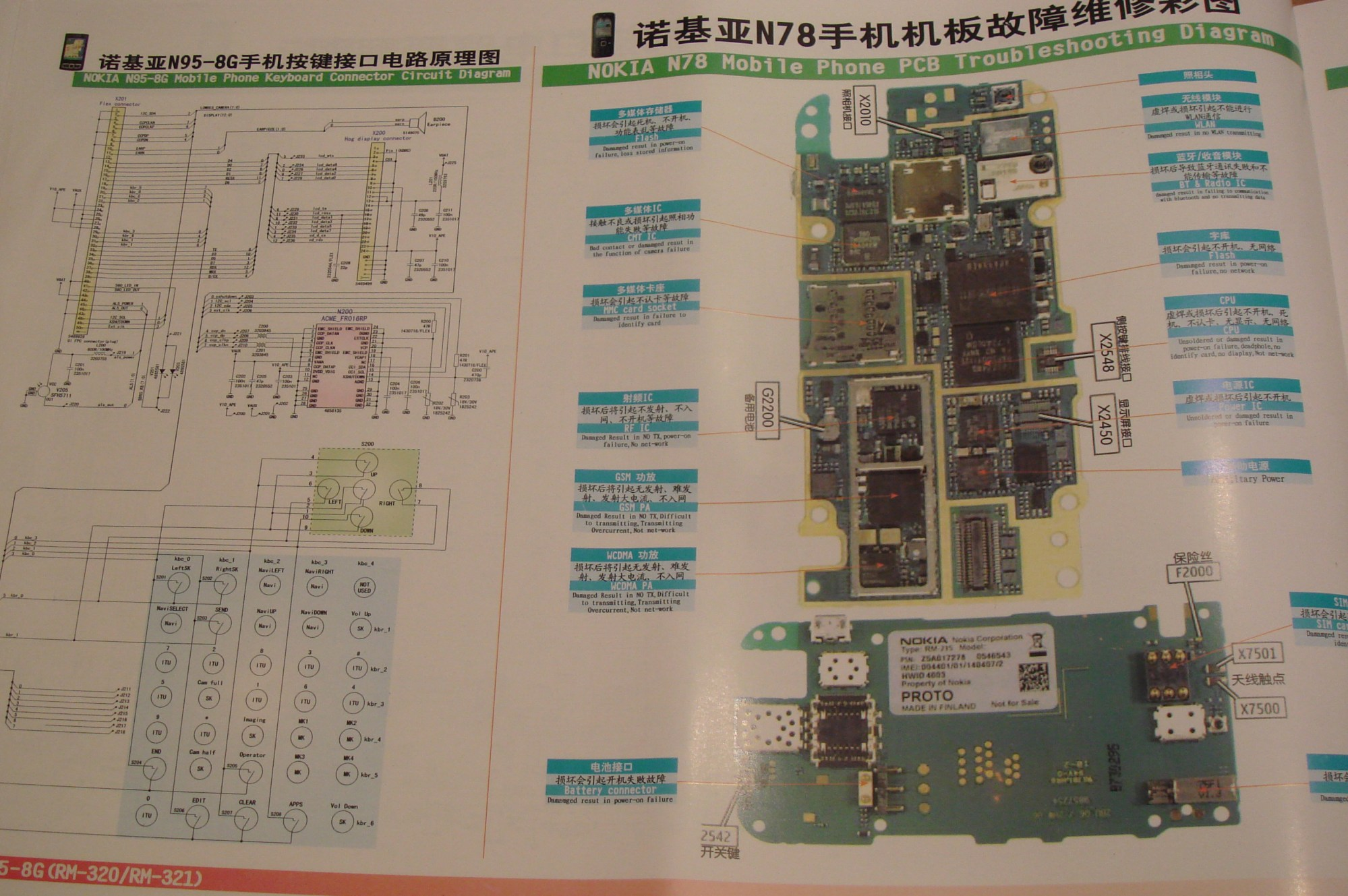 hight resolution of nokia schematics bunnie s blog