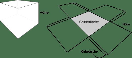 3D-Schachtel