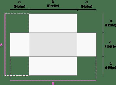 Schachteln Basteln Teil 2 Wurfel Und Quader Bunte Galerie