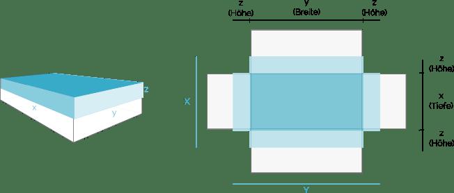 Schachtel4