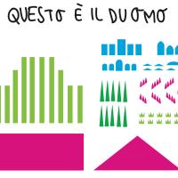 Disegnare il duomo di Milano con le forme geometriche