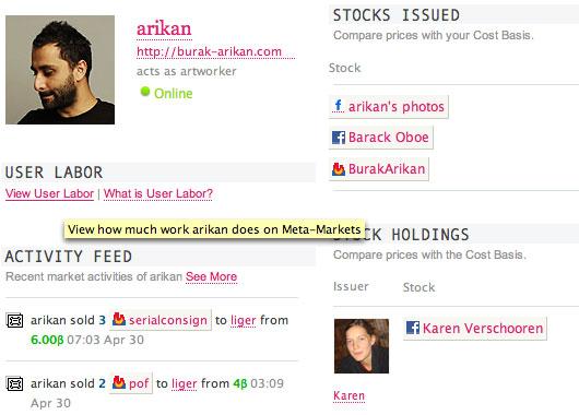 User Labor Implementation in Meta-Markets.com