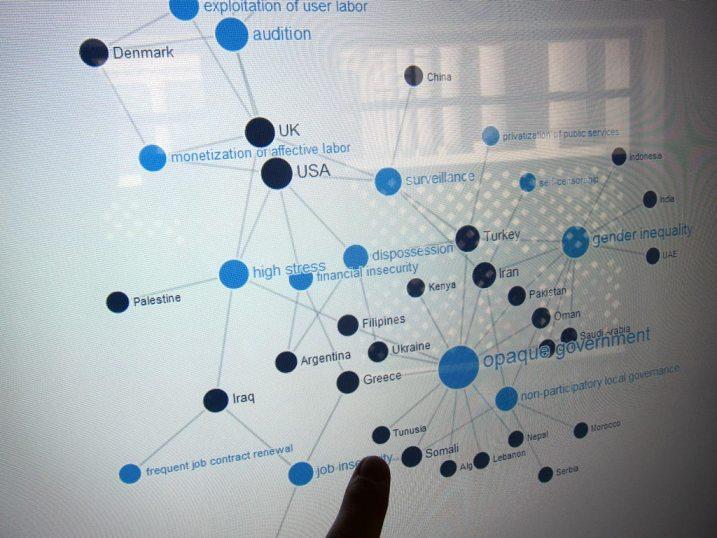 Neoliberalisms-touchscreen-Sharjah-Biennial-2013-Burak-Arikan-4