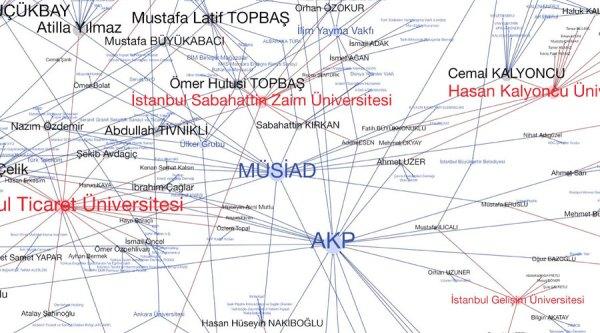 ozeluniversiteler-agi-turkiye-yuksek-ogrenim-endustriyel-kompleksi-2013-alinti2