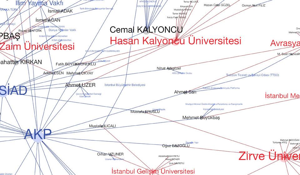 ozeluniversiteler-agi-turkiye-yuksek-ogrenim-endustriyel-kompleksi-2013-alinti7