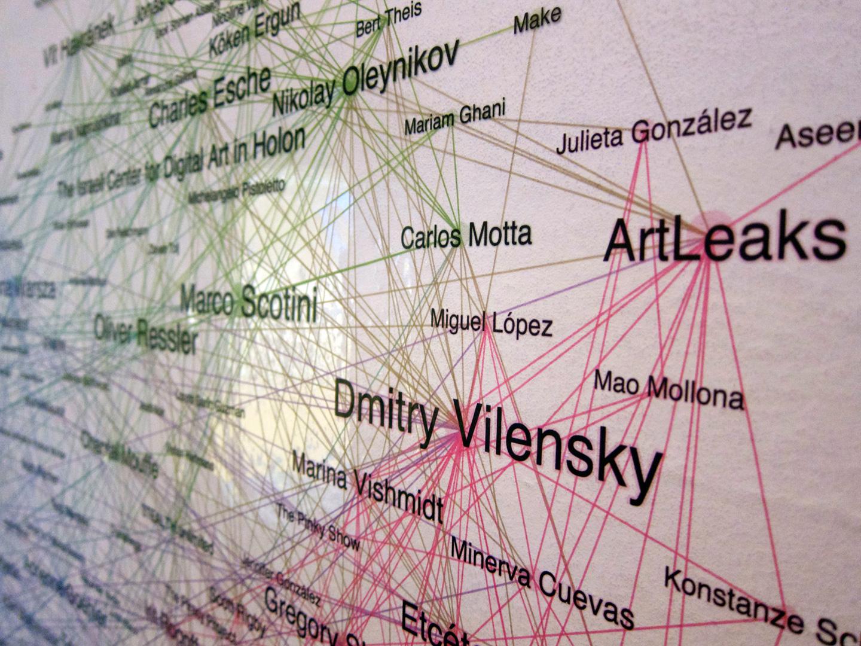 "Detail view, ""Collaboration Network""  of Truth is Concrete Marathon, Graz, 2012"
