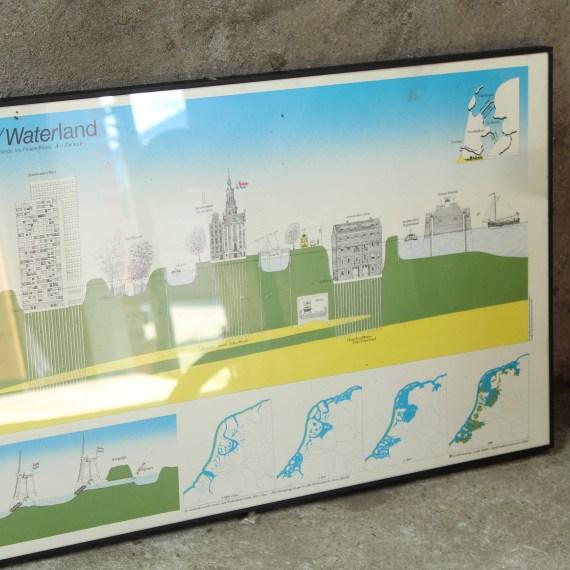 Oude ingelijste schoolposter Nederland watermanagement