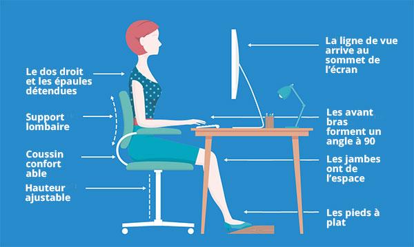 Comment améliorer l'ergonomie de votre poste de travail