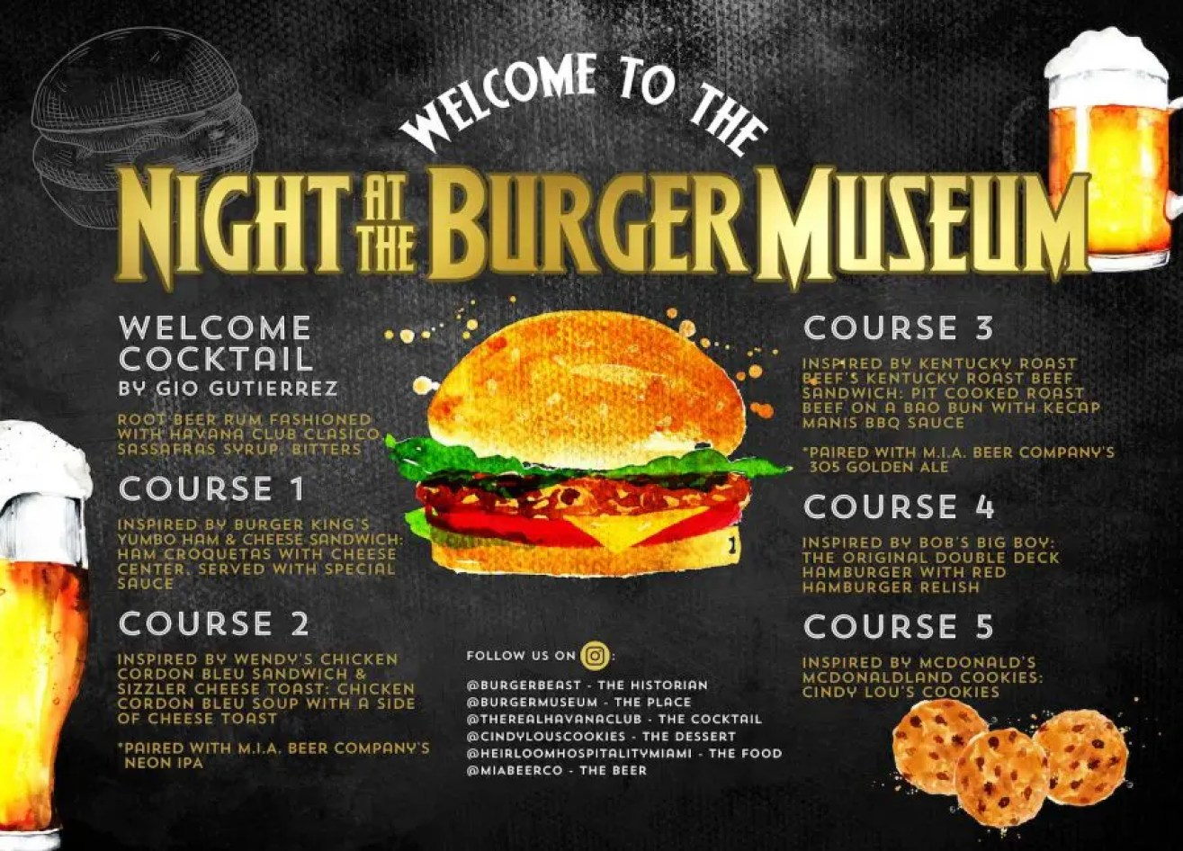 Night at the Burger Museum Menu