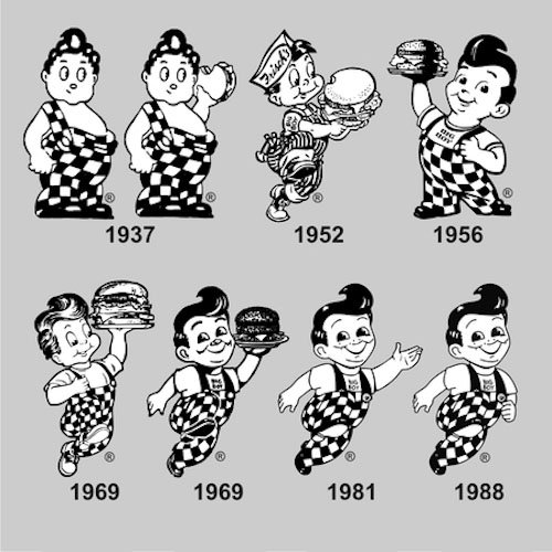 Evolution of Big Boy