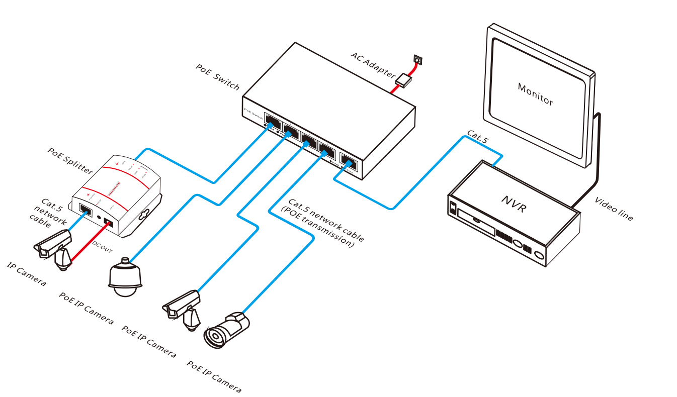 4CH Network PoE Switch for IP Camera 10/100M
