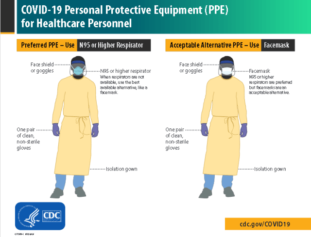 PPE graphic