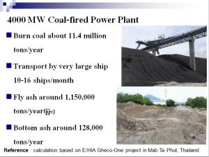ကျောက်မီးသွေးသုံးလျှပ်စစ်စက်ရုံ၏ပြာပုံ(E/HIA Gheco-one project in Mab Ta Phut, Thailand)