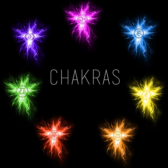 Which Chakra Are You Guided By?