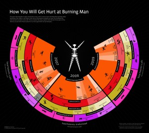 injury infographic