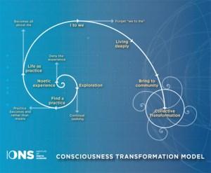 ions consciousness