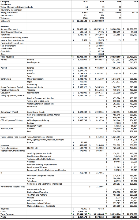 Version 1.1. I typed some figures in the 2014 column accidentally, now fixed.