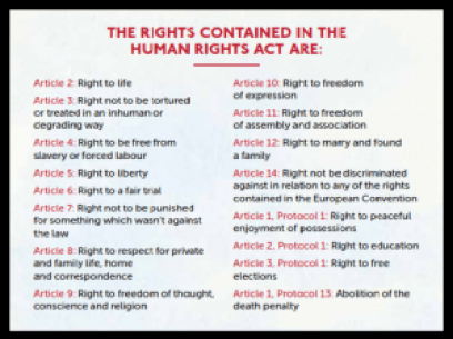 The Human Rights Act document