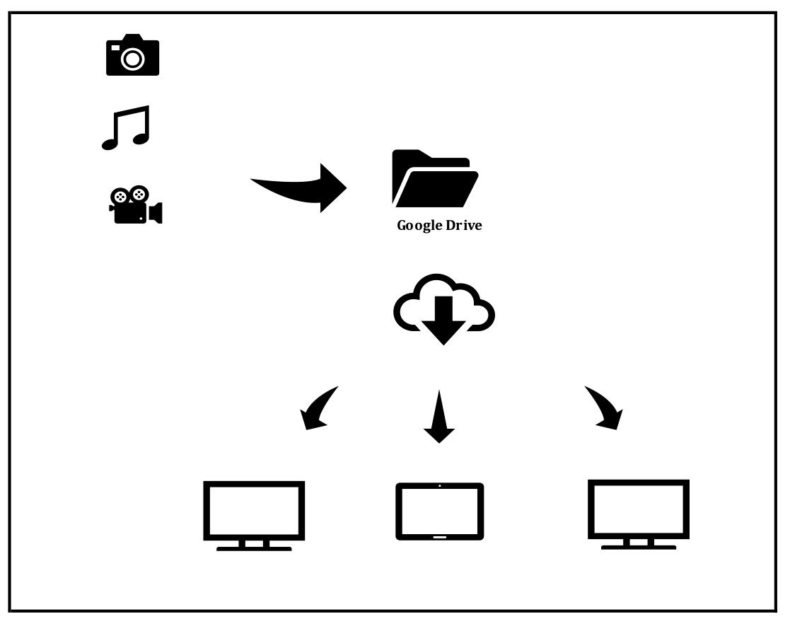 Dd Process Map Final