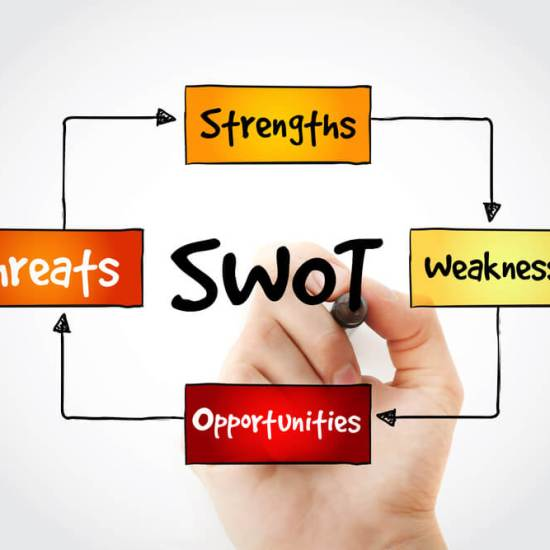 SWOT-Internal Analysis