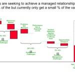 Rebuilding Value in UK&I