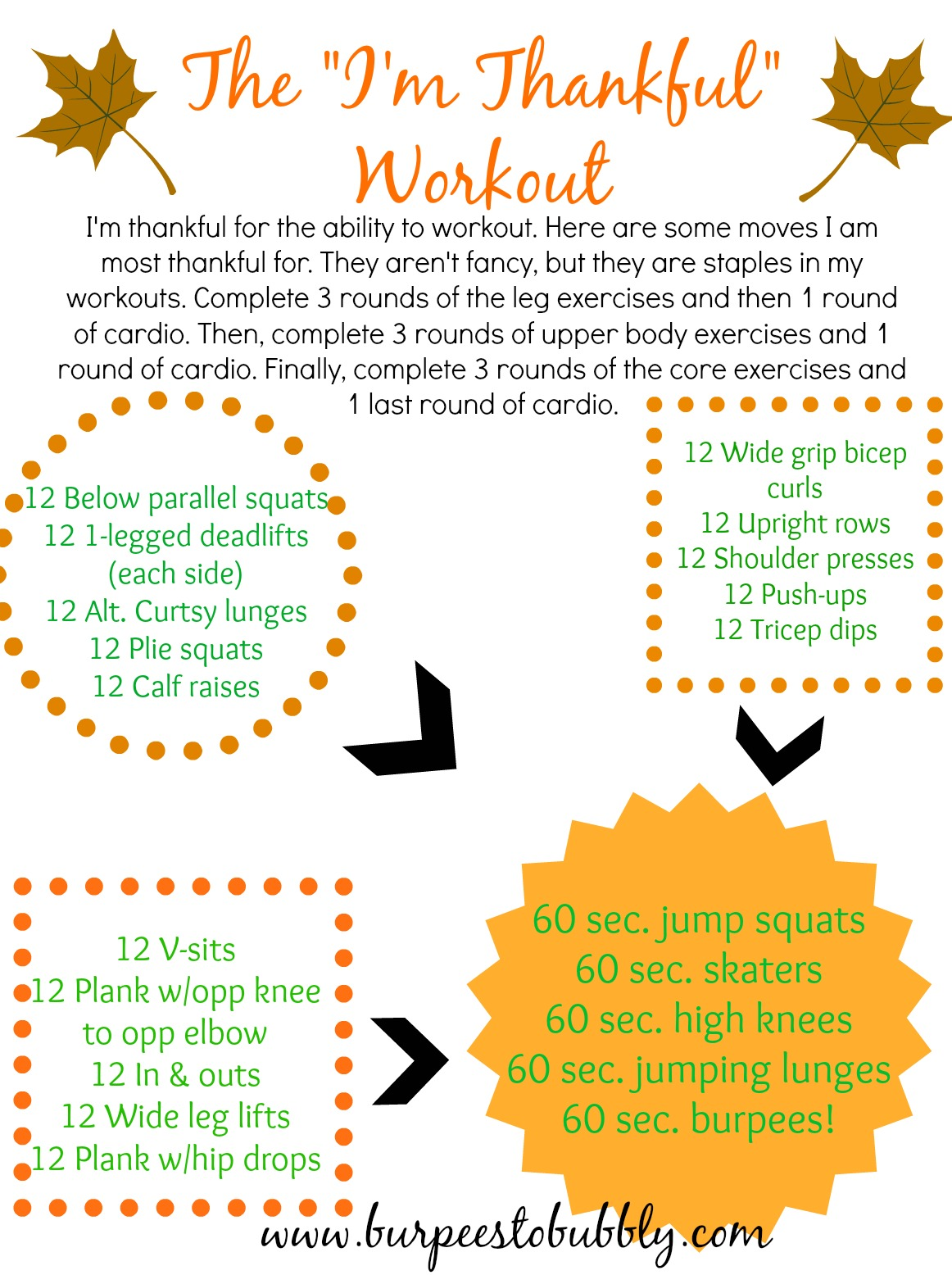 Wednesday Workout The I M Thankful Workout Burpees To Bubbly