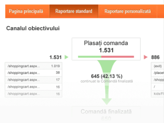 google analytics Google Analytics bursasite romania suita pentru conversii google analytics analiza website ramnicu sarat site buzau