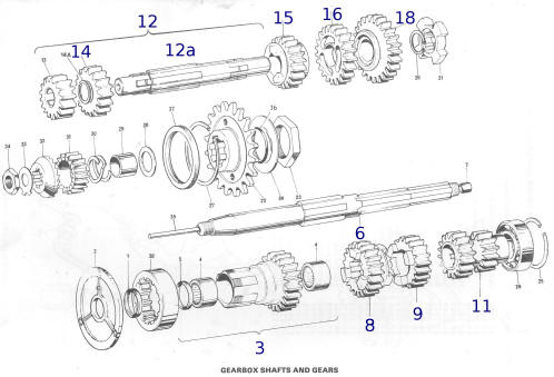 Gearbox Shafts and Gears, Triumph, BSA, Norton, Royal