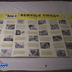 Royal Enfield Bullet 500 Wiring Diagram Honeywell Rth2300 Thermostat Wallcharts & Posters For Bsa, Triumph And