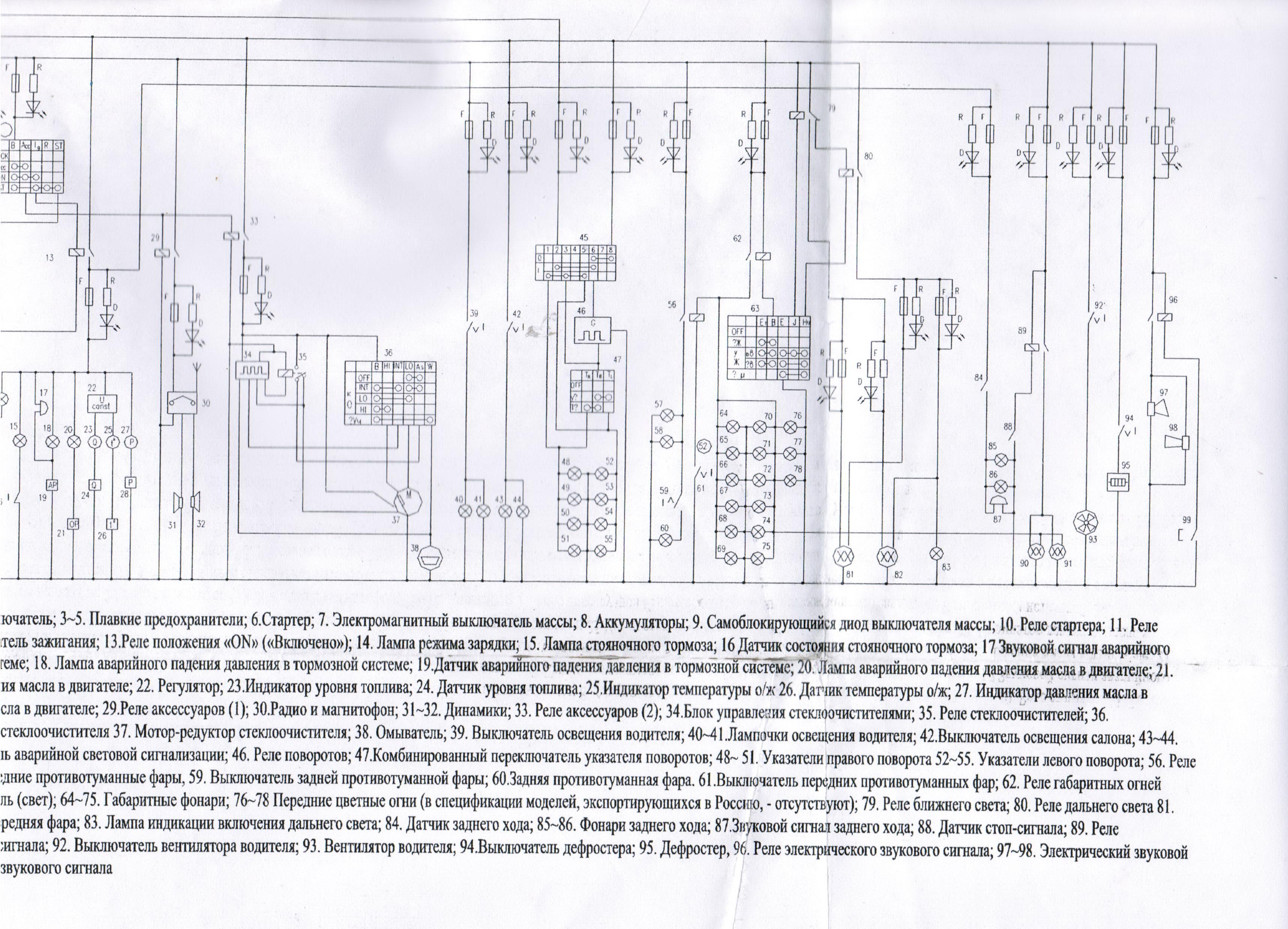 1997 chrysler concorde radio wiring diagram [ 3437 x 2480 Pixel ]