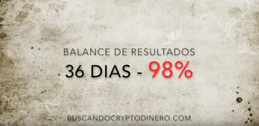 En este momento estás viendo Balance de resultados 36 dias x 97% ganancias