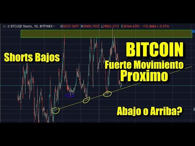 En este momento estás viendo Bitcoin camino a los 6000 usd?
